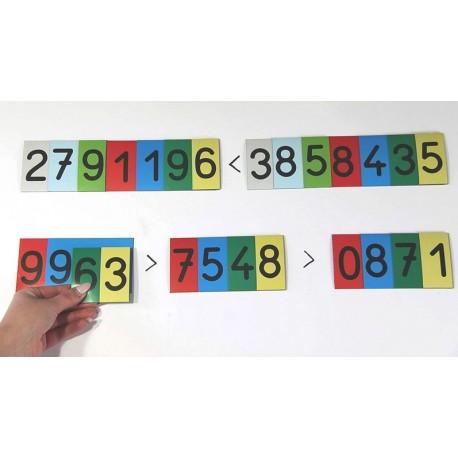 Cartes Nombres Magnétiques