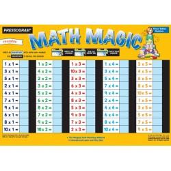 Plaque Math Magic Multiplication