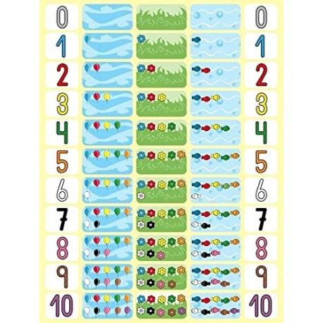 Stickers de 1 à 10