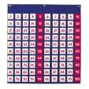 Panneau 100 pochettes + nombres