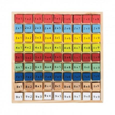 Tableau de multiplication